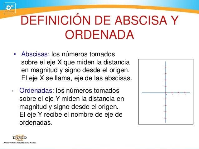 12 plano cartesiano for Origen y definicion de oficina