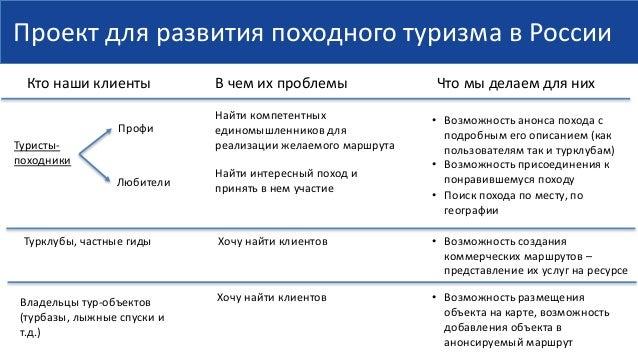 Pohodnik.ru Slide 2