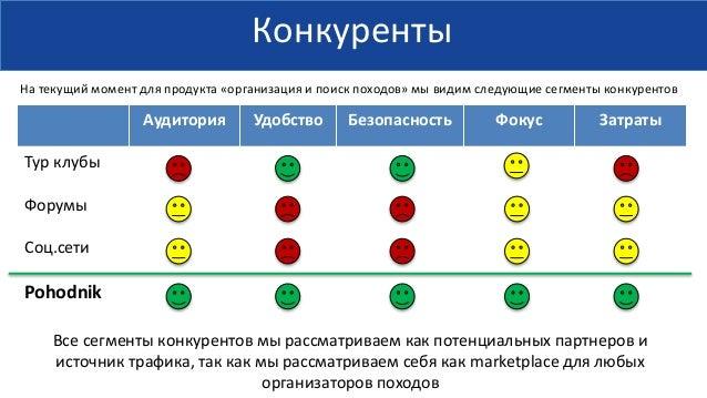 Pohodnik.ru Slide 3