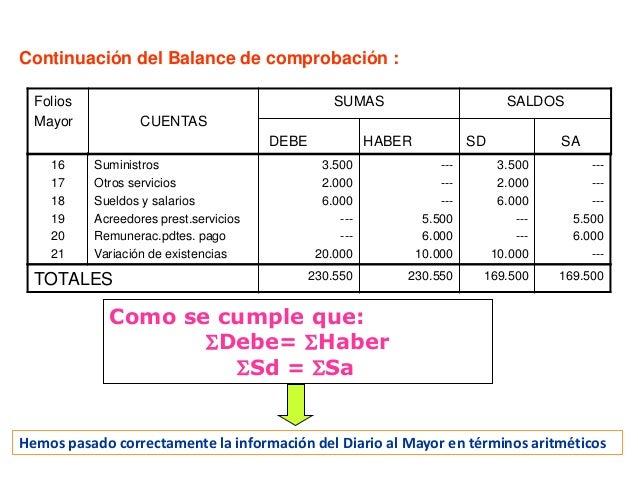 2dbf3d70 12 práctica ciclo contable empresa comercial calzado copia para slide…