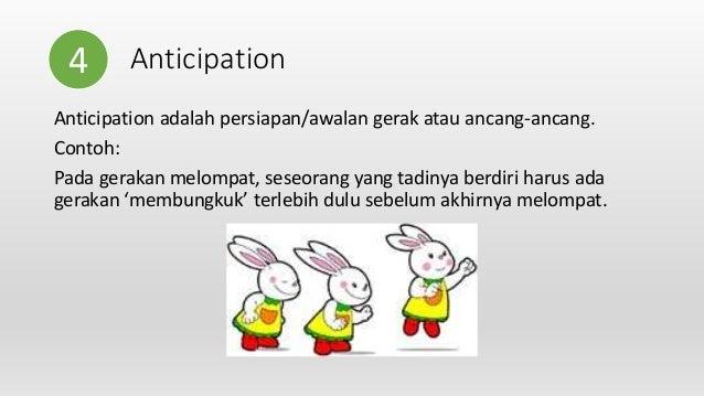 Gambar Animasi Anticipation 12 Prinsip Animasi