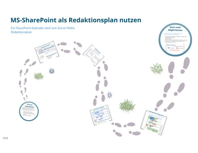 SharePoint Lektion #12: Redaktionsplan | Editorial Plan