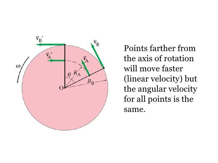 12 Rotational Motion