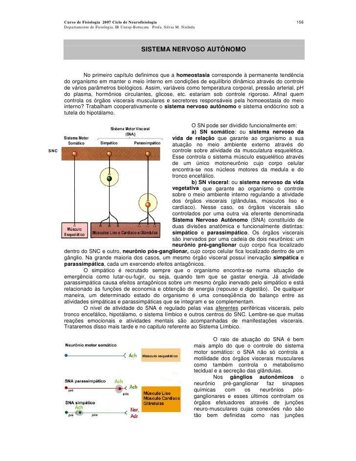 Curso de Fisiologia 2007 Ciclo de Neurofisiologia                                                           156       Depa...