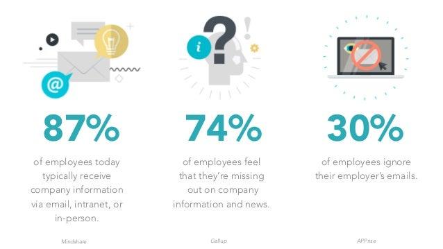 12 Stats that Prove Internal Communications Must Evolve Slide 3