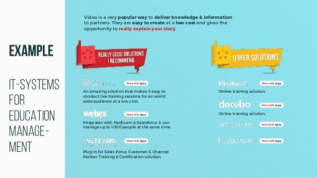 Video is a very popular way to deliver knowledge & information to partners. They are easy to create at a low cost and give...