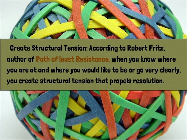 Create Structural Tension: According to Robert Fritz, author of Path of least Resistance, when you know where you are at a...