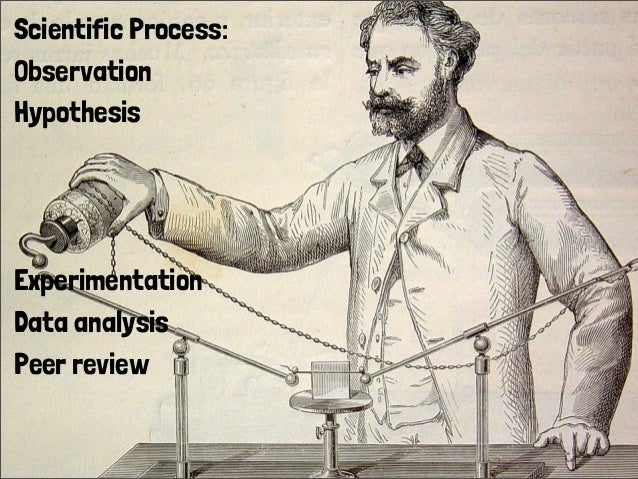 Scientific Process: Observation Hypothesis Experimentation Data analysis Peer review
