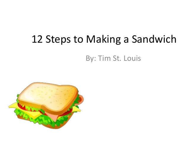 12 Steps to Making a Sandwich By: Tim St. Louis