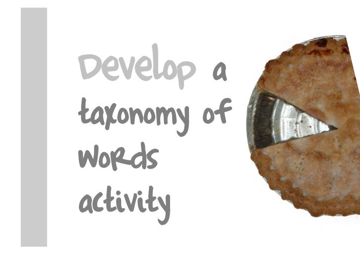 Develop   a taxonomy of words activity