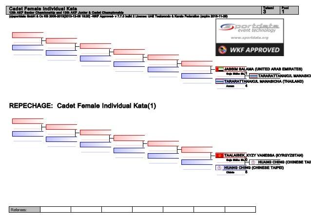 Tatami  12th AKF Senior Chamionship and 13th AKF Junior & Cadet Championship  Pool  3  Cadet Female Individual Kata  1  (c...