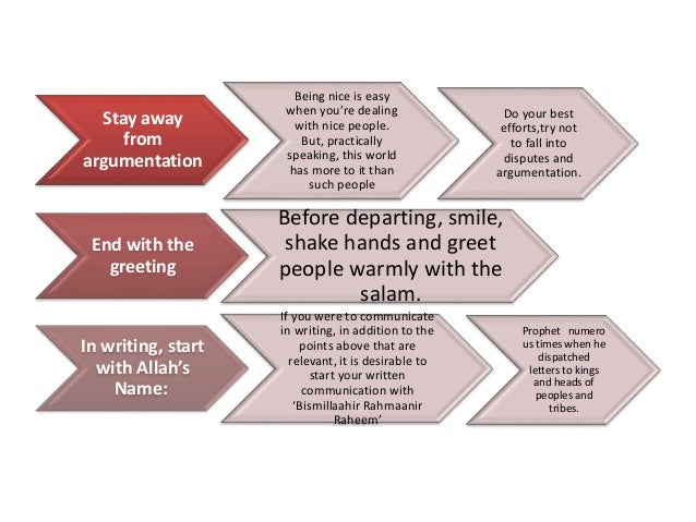 12 tips from the sunnah to communicate effectively
