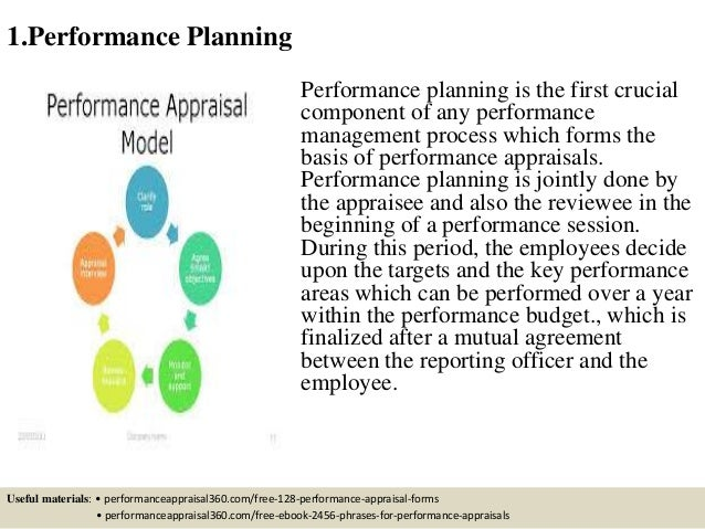 question set on performance management and The essential guide to employee performance management systems set of company and product questions similar to a request for proposal (rfp) we conducted detailed briefings, and evaluated the providers using a.