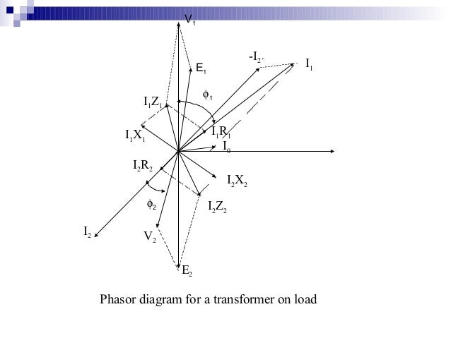 electrical engineering phasor diagrams