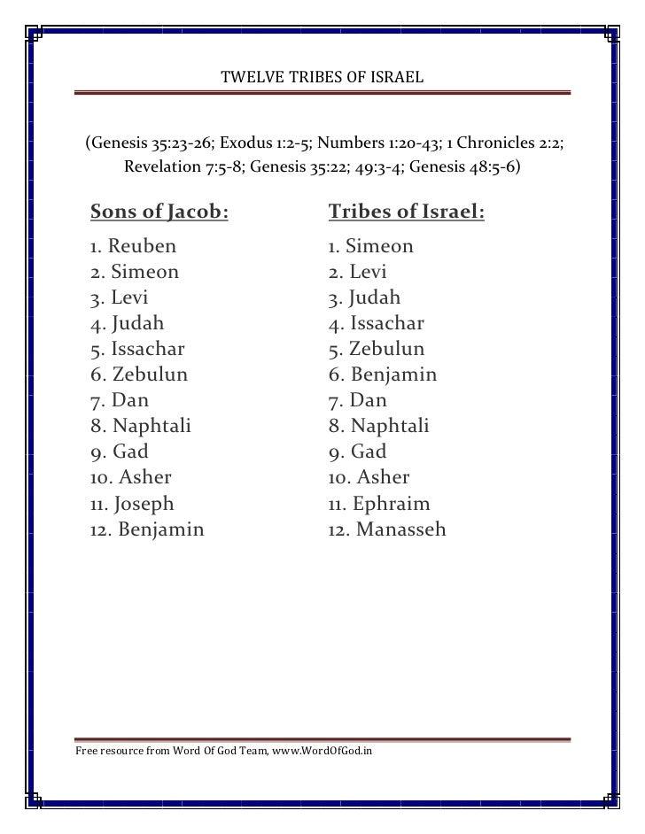 12 Tribes Of Israel Chart Heartpulsar