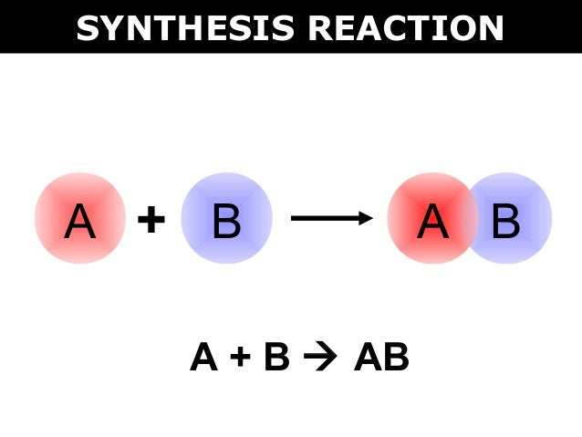 in the sythesis of Synthesis of aspirin using microwaves microwave irradiation is very useful in rapid synthesis of a variety of organic compounds because of the.