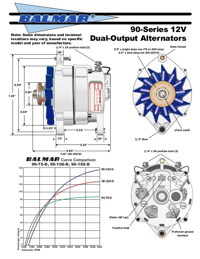Awesome Bosch 150 Amp Alternator Post Diagram Illustration ...