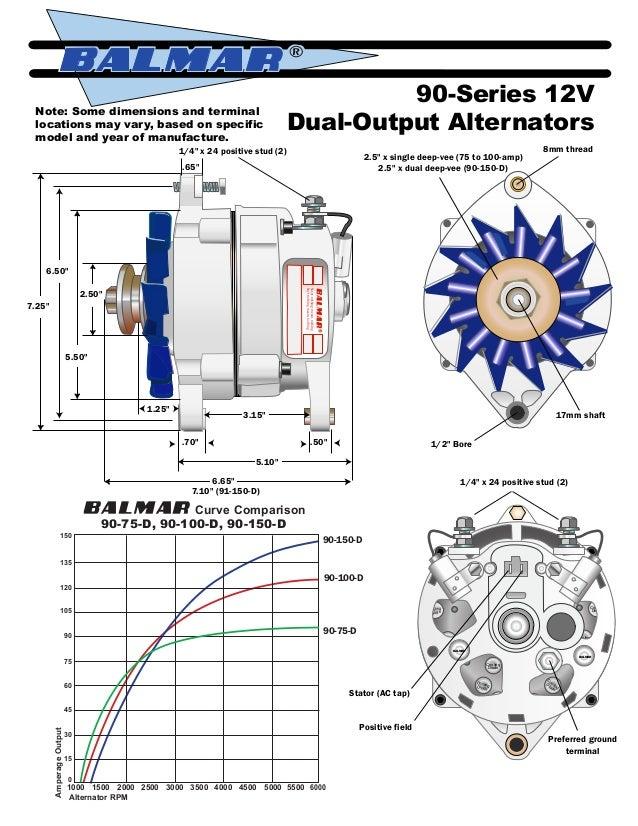 12 v alternator manual w 90series drawing 17 638?cb=1393353698 12 v alternator manual w 90series drawing 24 volt alternator wiring diagram at gsmx.co