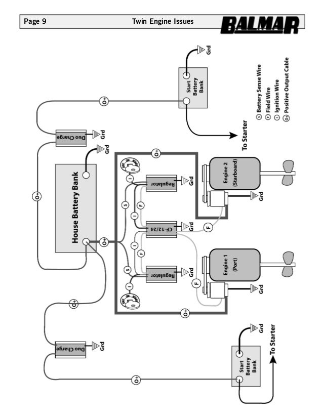 12 v alternator manual w 90series drawing 9 638?cb=1393353698 12 v alternator manual w 90series drawing  at crackthecode.co