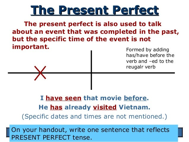 simple past of write