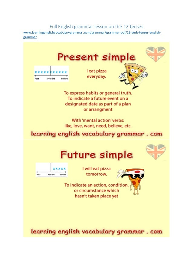 12 verb tenses English grammar PDF