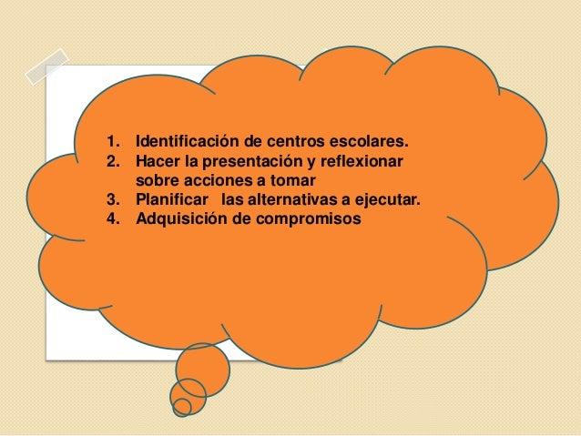 1. Identificación de centros escolares. 2. Hacer la presentación y reflexionar sobre acciones a tomar 3. Planificar las al...