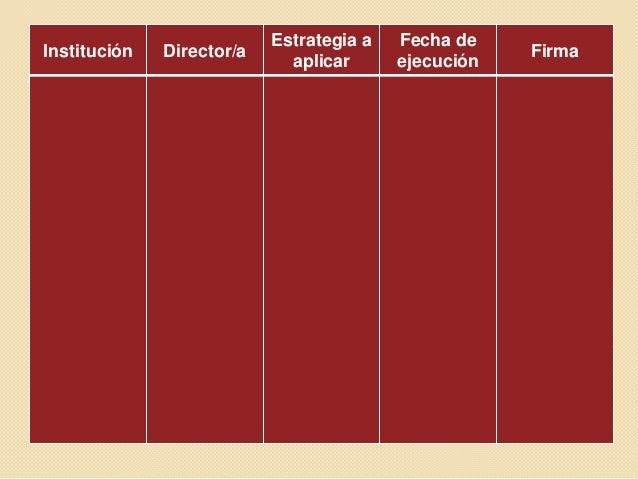 Institución Director/a Estrategia a aplicar Fecha de ejecución Firma