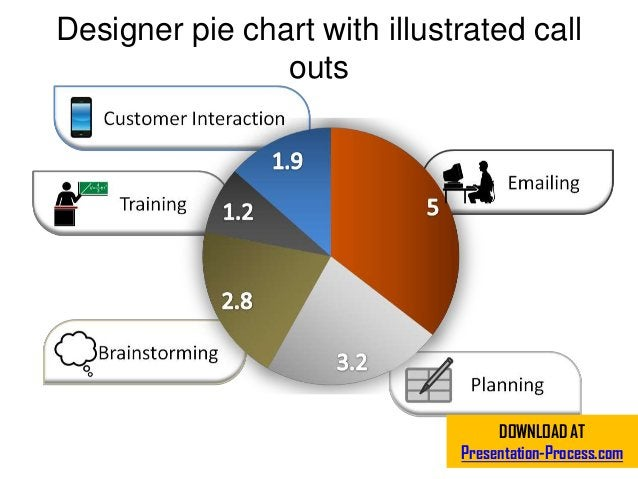 Designer pie chart with illustrated call outs DOWNLOAD AT Presentation-Process.com