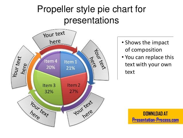 Propeller style pie chart for presentations • Shows the impact of composition • You can replace this text with your own te...