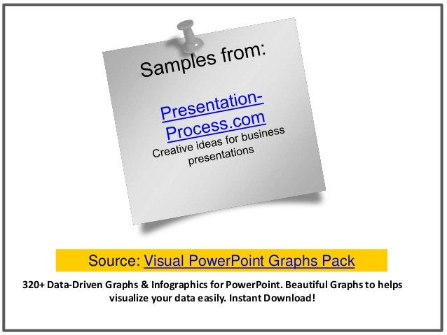 Source: Visual PowerPoint Graphs Pack 320+ Data-Driven Graphs & Infographics for PowerPoint. Beautiful Graphs to helps vis...