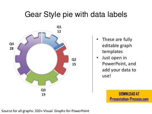 Gear Style pie with data labels • These are fully editable graph templates • Just open in PowerPoint, and add your data to...