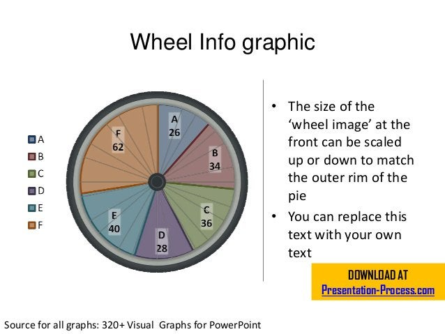 Wheel Info graphic • The size of the 'wheel image' at the front can be scaled up or down to match the outer rim of the pie...