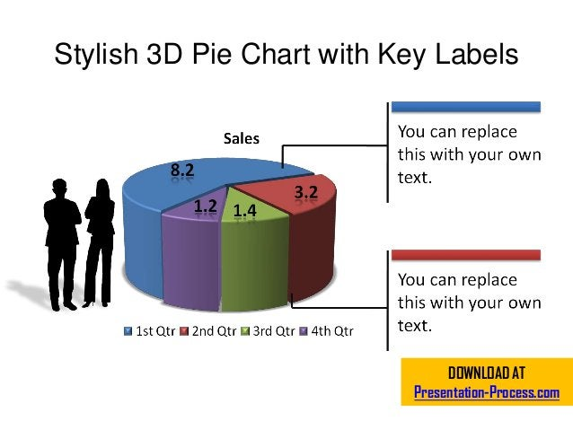 Stylish 3D Pie Chart with Key Labels DOWNLOAD AT Presentation-Process.com