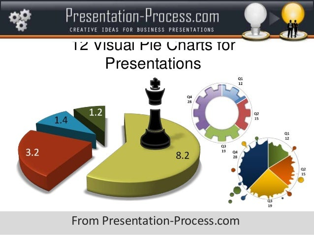 12 Visual Pie Charts for Presentations From Presentation-Process.com