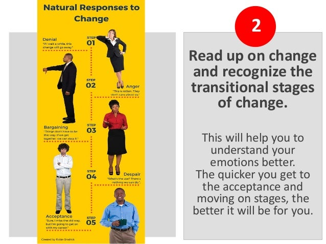 3 Have an open mind, listen carefully, ask questions, clarify and participate in the change discussion from the onset. Als...