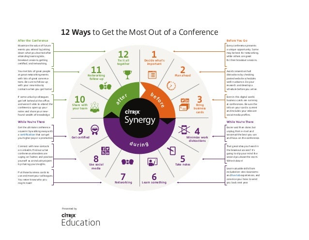 Education Presented by 12 Ways to Get the Most Out of a Conference 11Networking follow-up 12Tie it all together 6Learn som...