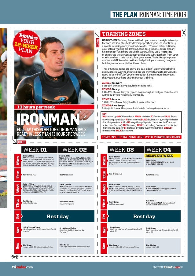 The plan Ironman: Time poor                                                                                               ...
