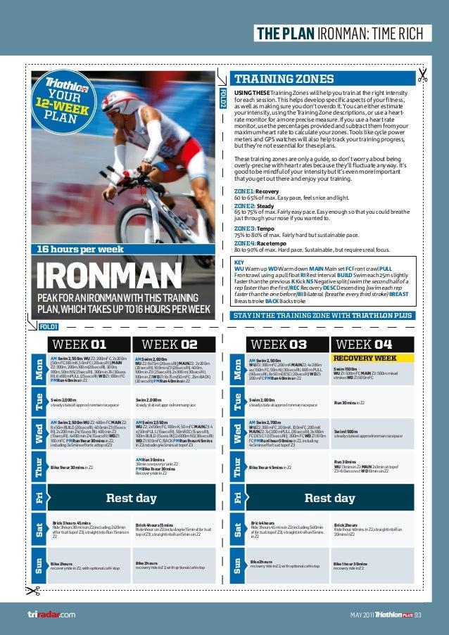 The plan Ironman: TIme rICH                                                                                               ...