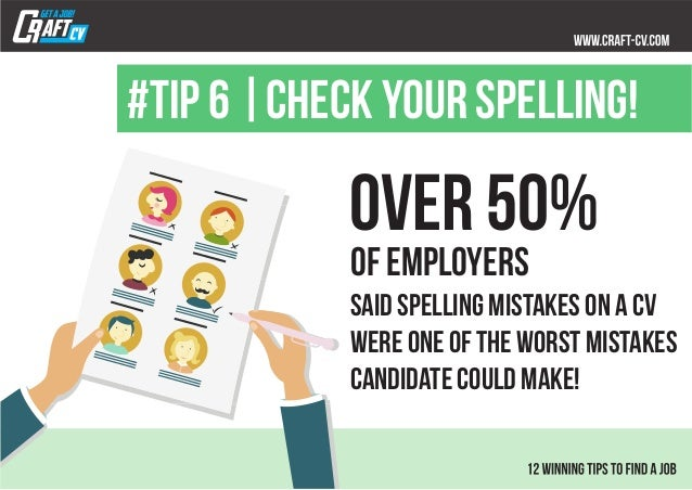 OVER 50% #TIP 6  check your spelling! OF EMPLOYERS SAID SPELLING MISTAKES ON A CV WERE ONE OF THE WORST MISTAKES cANDIDATE...