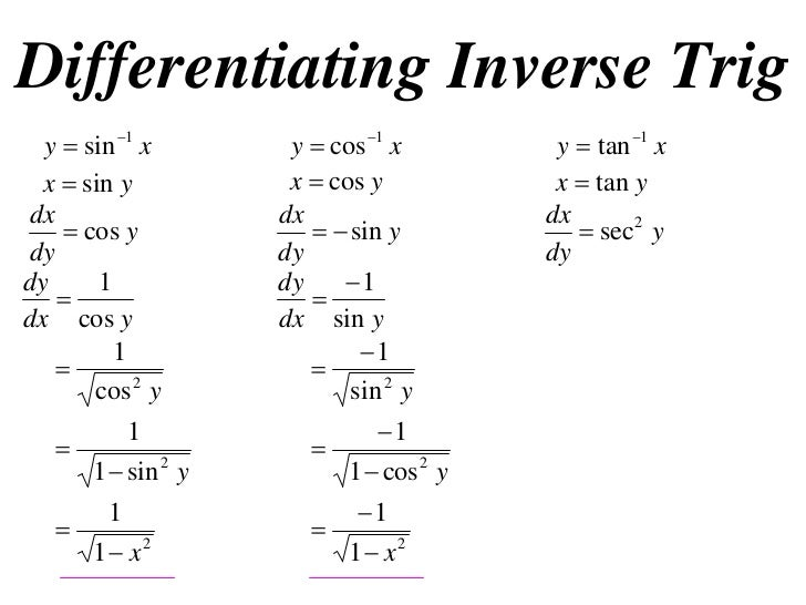 12 X1 T05 04 Differentiating Inverse Trig 2012
