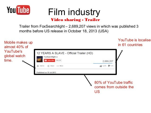 The Film audience Video sharing- Reviews Jeremy Jahns – Youtuber 12 years a slave 257,173 views 650,547 subscribers