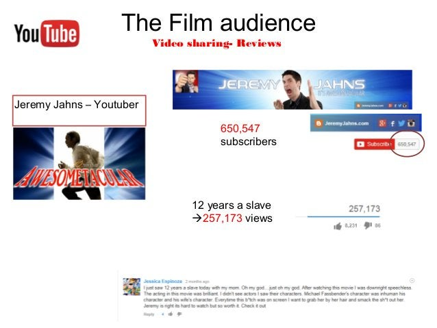 The Film audience Reviews – Websites