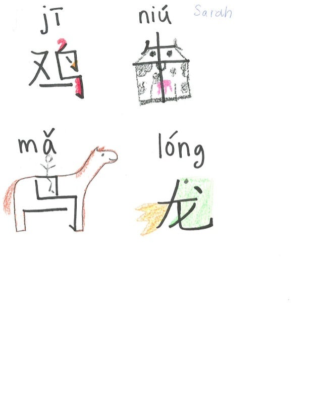 12 Zodiac Animals Hanzi Re-creation  Slide 2