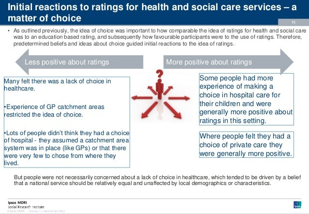 public attitudes towards health This report provides the results from a survey of public attitudes towards, and perceptions of, the nhs and social care services the survey is the latest in a series of surveys that tracks public.