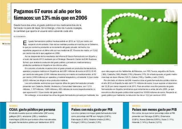 Pagamos 67 euros al  año por los fármacos (El Economista)