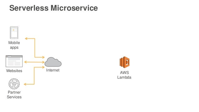 Security Best Practices for Serverless Applications - July 2017 AWS …