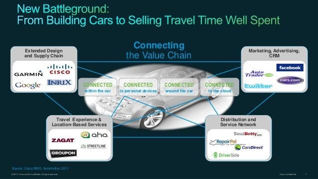 Internet Of Cars Andreas Mai Cisco Systems