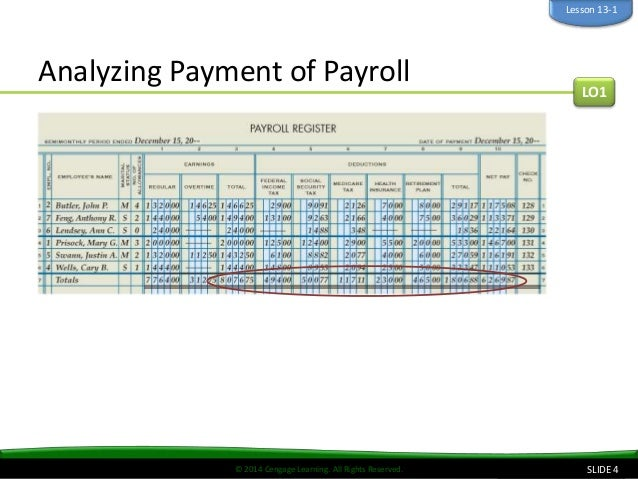 Journalizing a Payroll Register (Employee Taxes)