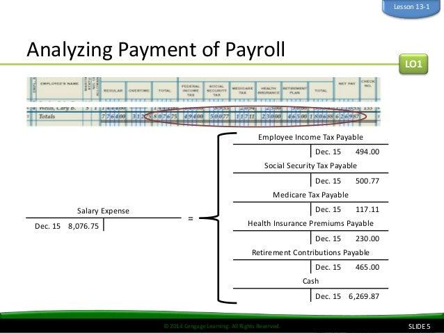 journalizing a payroll register employee taxes