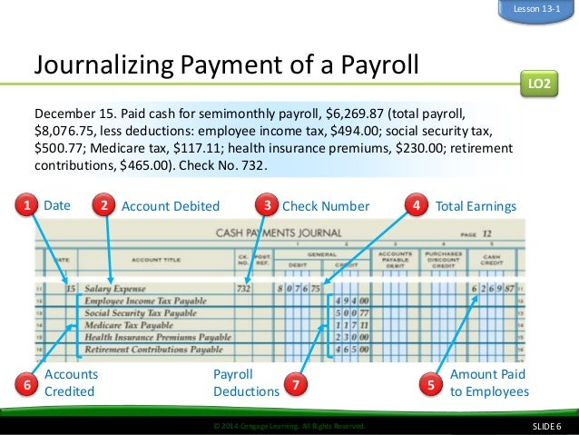 journalizing a payroll register employee taxes